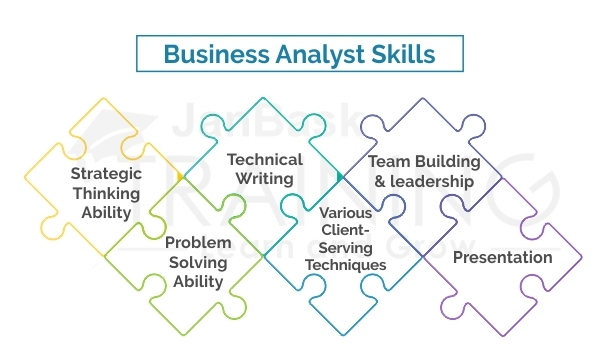Key Skills Required by a Business Analyst