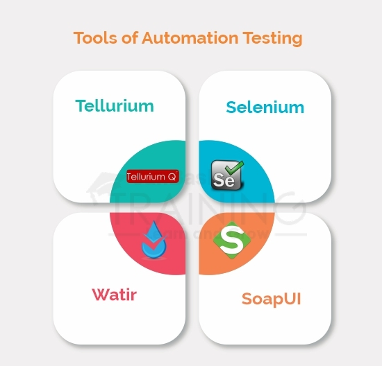 Tools of Automation Testing