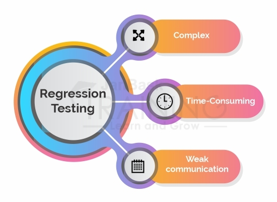 Challenges in Regression Testing
