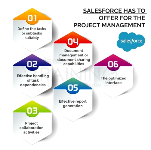 Salesforce has to offer for the Project Management