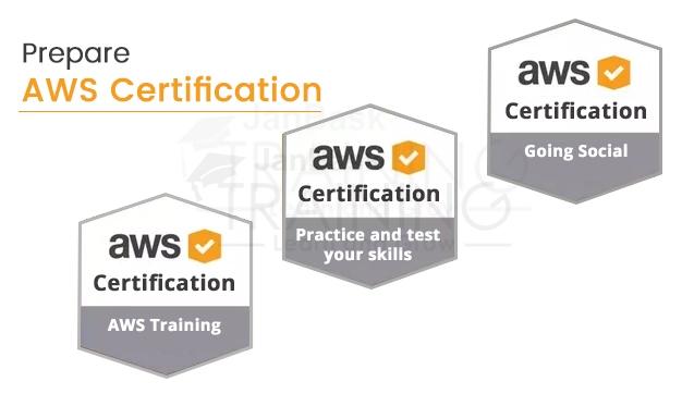 Prepare AWS Certification