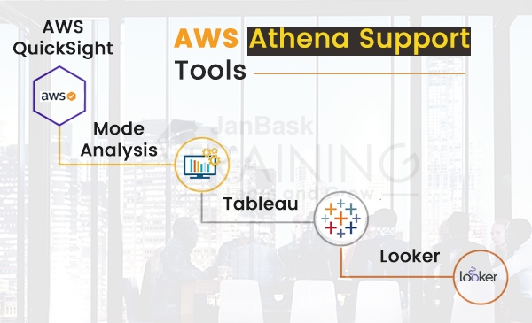 AWS Athena Support Tools