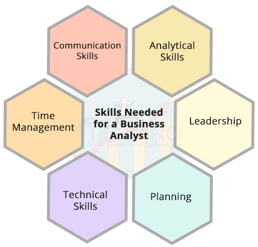 Skills Needed for a Business Analyst