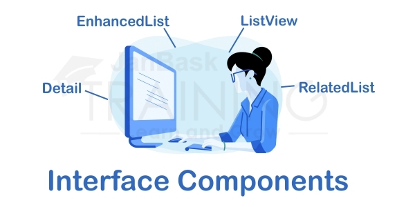 Interface components
