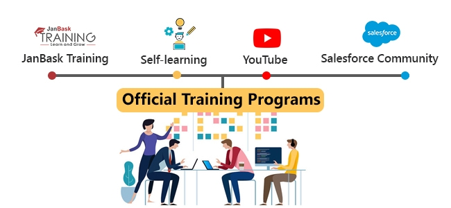 Official Training Programs