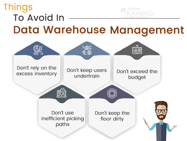 Things To Avoid In Data Warehouse Management