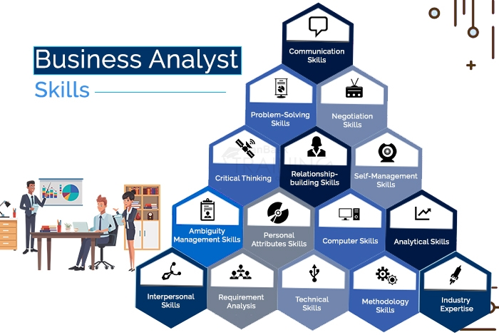 Essential Skills Required to Become a Business Analyst