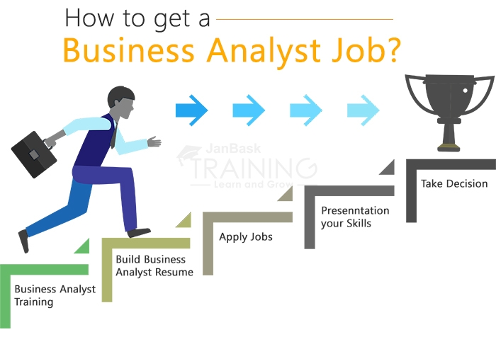 How to get a Business Analyst Job?