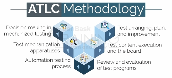 ATLC Methodology