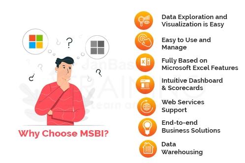 Why Choose MSBI?