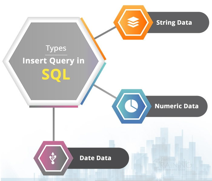 Types Insert Query in SQL