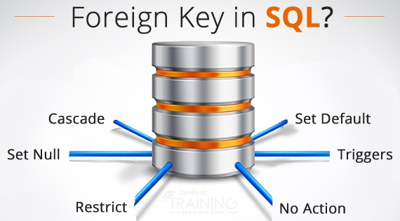 Foreign Key in SQL?