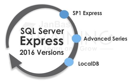 Different SQL Server Express 2016 versions