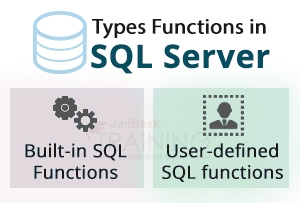 Types of Functions in SQL Server