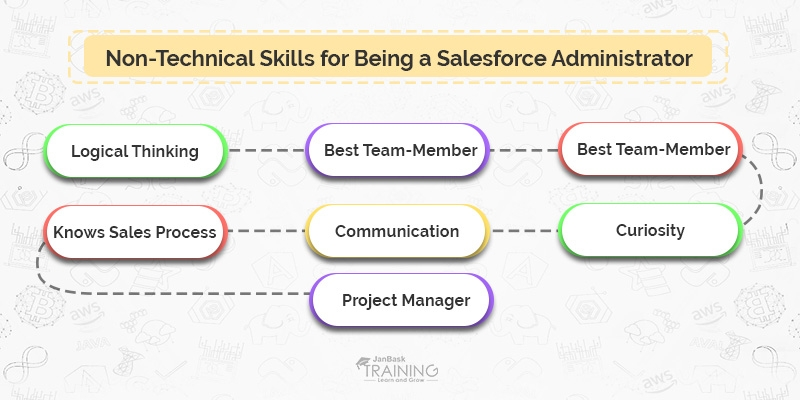 non technical skills to become salesforce admin