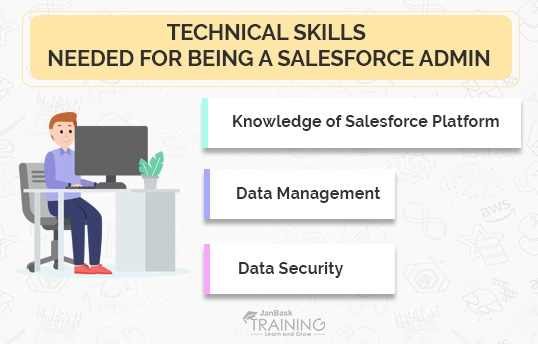 technical skills to become salesforce admin