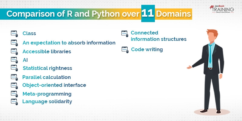 Comparison of R and Python over 11 domains
