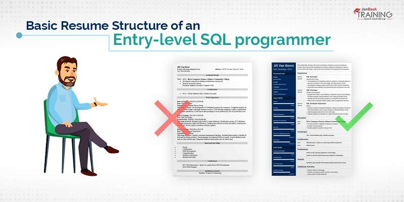 Basic resume structure of an entry-level SQL programmer