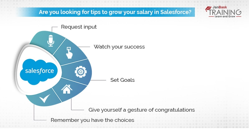 what is the best way to grow your salary in salesforce
