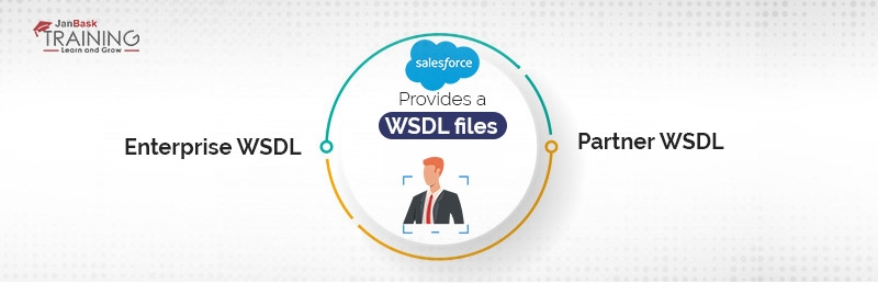 There are two sorts of WSDL in Salesforce