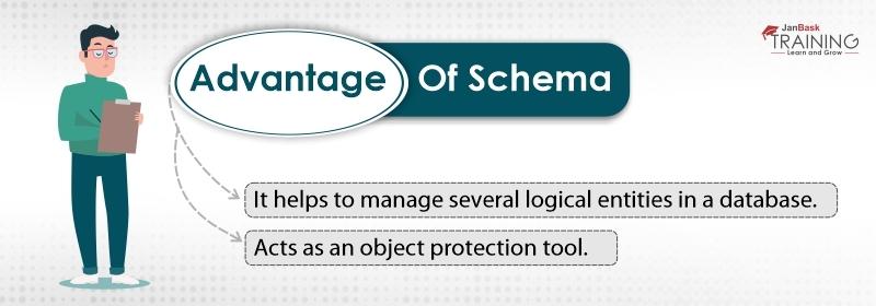 Advantages of schema