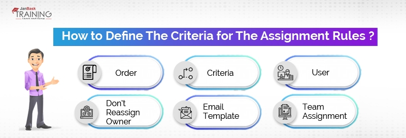 How to define the criteria for the assignment rules?