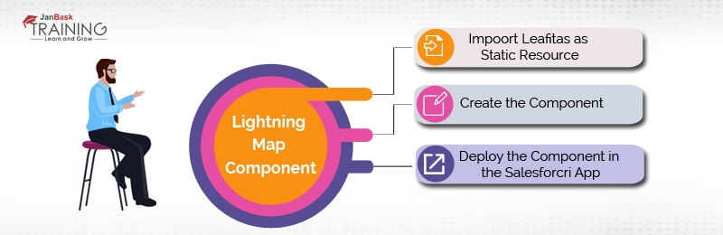 Lightning Map in Salesforce