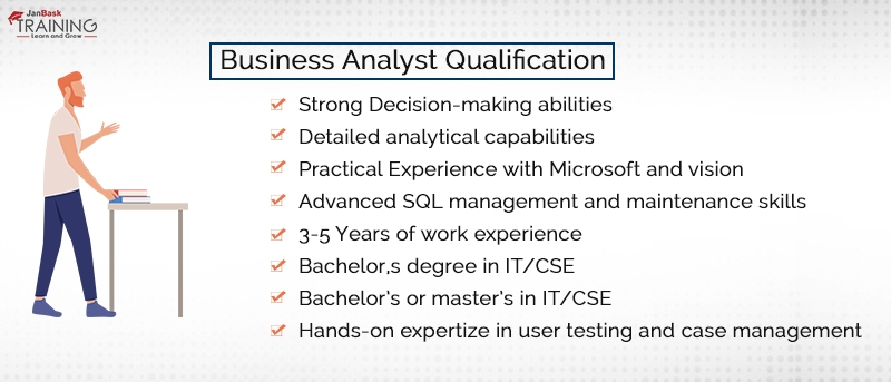 Education Required for Business Analyst