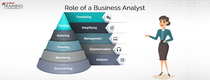 business analyst roles