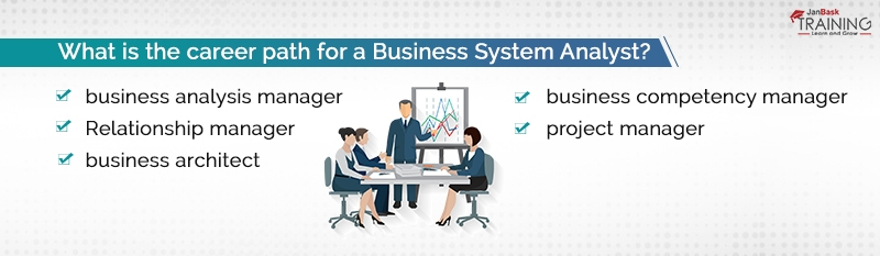What is the career path for a Business System Analyst?