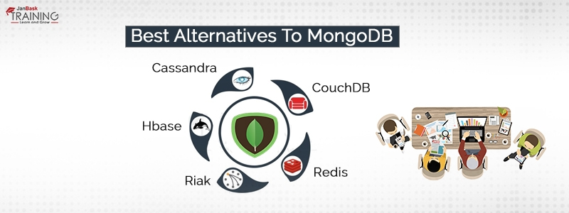 Best Alternatives to MongoDB