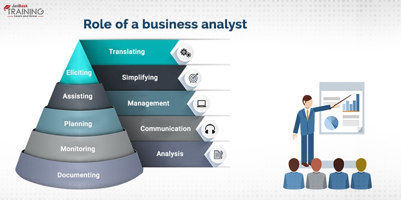 Key Role of a Business Analyst