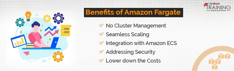 Benefits of Amazon Fargate