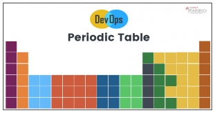 Periodic Table Of DevOps Tools - A Revolutionary Breakthrough