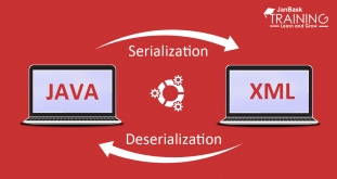 Serialization of Java Objects to XML Using XML Encoder/Decoder
