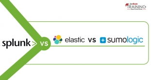 ELK vs. Splunk vs. Sumo Logic – Demystifying the Data Management Tools