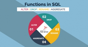 How to Use Alter, Drop, Rename, Aggregate Function in SQL Server?