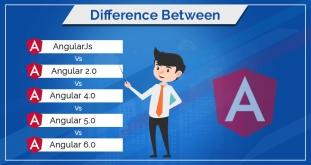 Difference Between AngularJs vs. Angular 2 vs. Angular 4 vs. Angular 5 vs. Angular 6