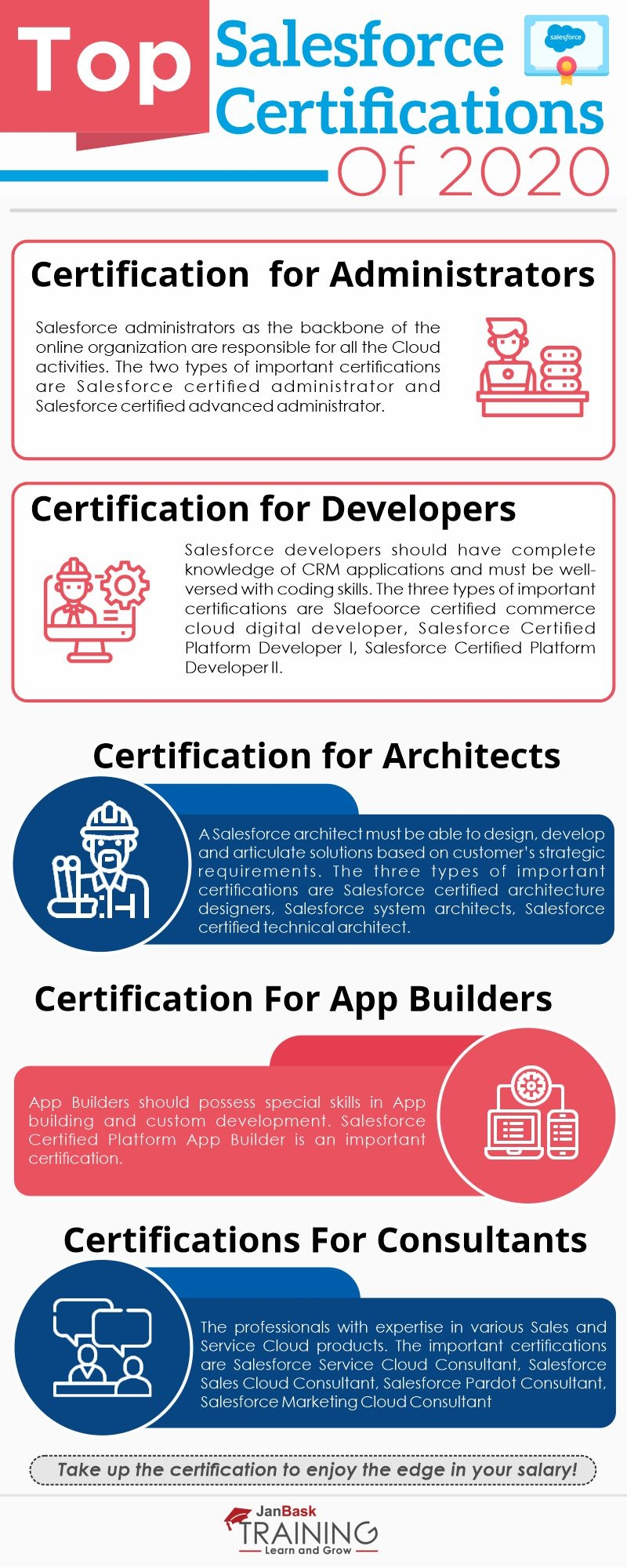 salesforce certifications certification